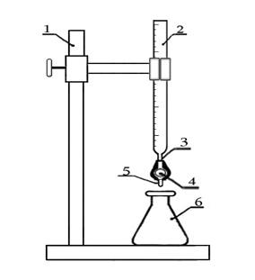 картинки штатива по химии