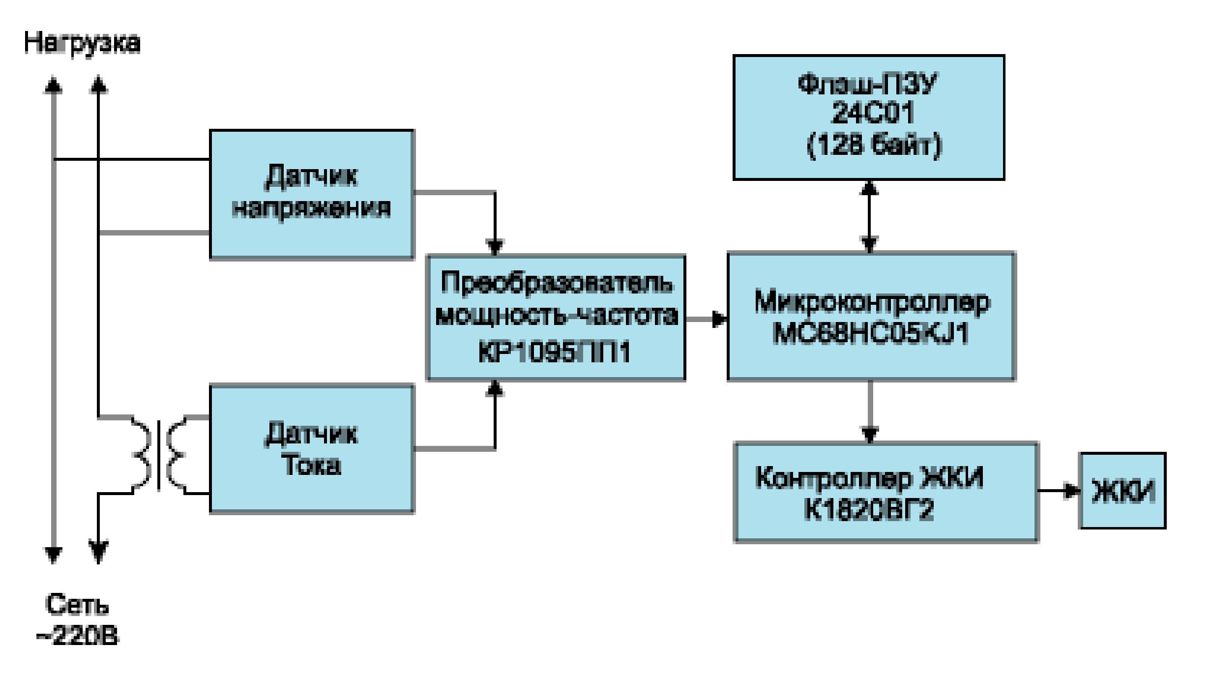 Электронный счетчик энергии схемы